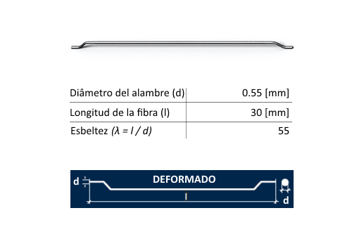 prd-fibras-slide-5-0.55-30