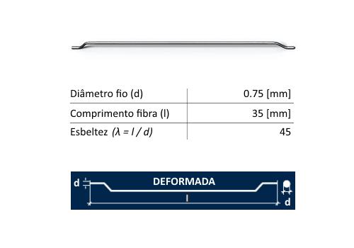 prd-fibras-slide-5-0.75-35