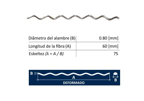 prd-fibras-slide-5-0.80-60