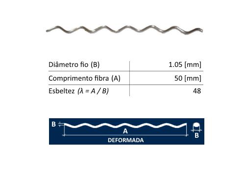 prd-fibras-slide-5-1.05-50